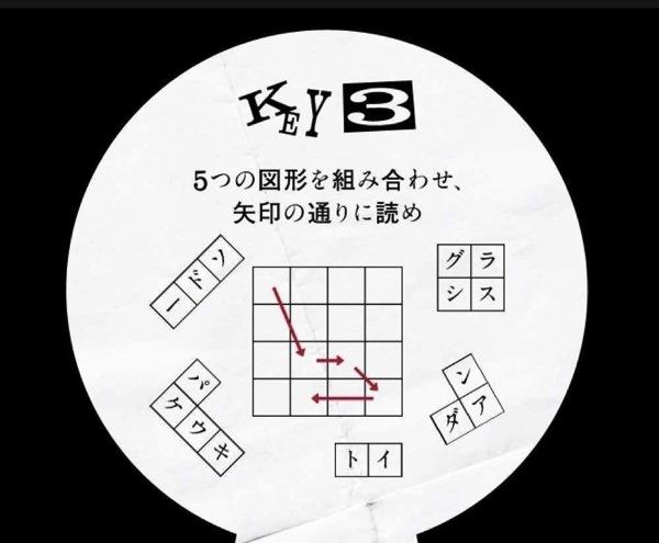 日産リアル脱出ゲームTV解答答えヒント解説1.jpg