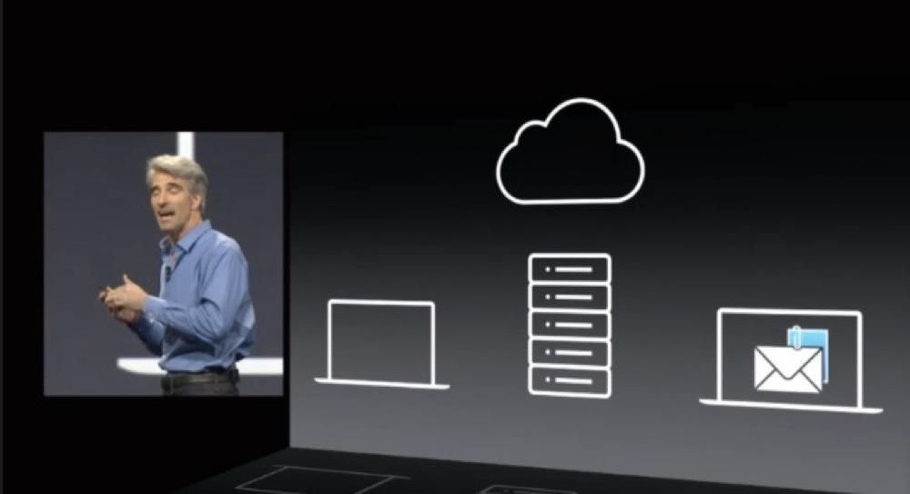 WWDC-OS-X-Yosemite20.jpg