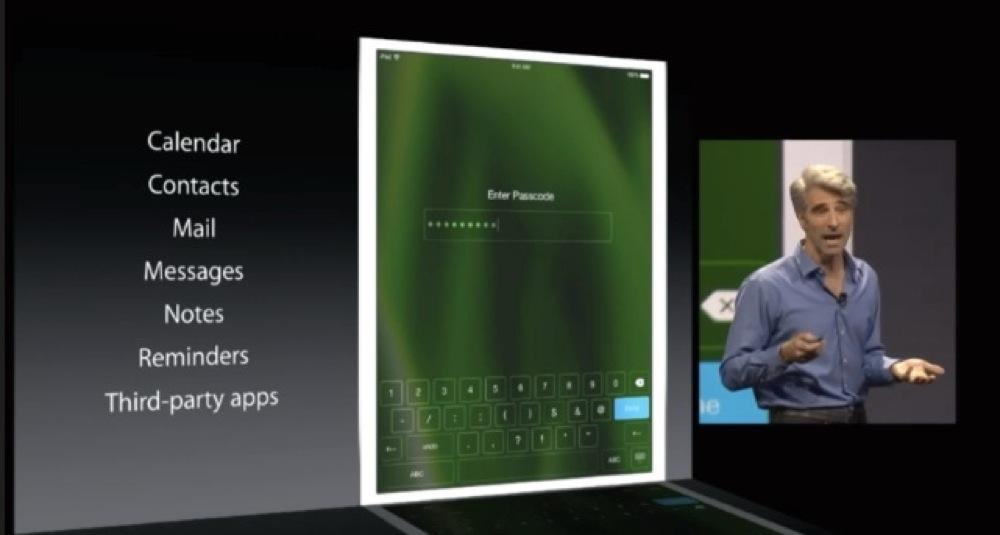 WWDC2014-i0S81.jpg