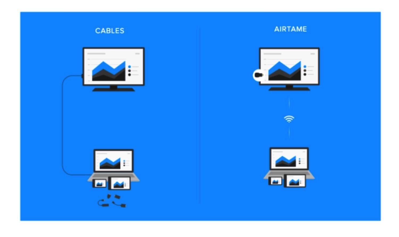 Airtime4