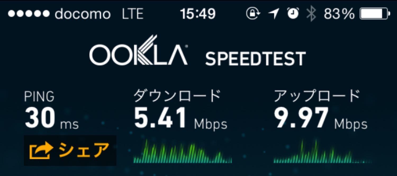 U mobile simspeed1