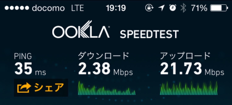 U mobile simspeed5