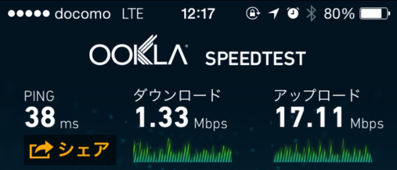 U mobile simspeed7
