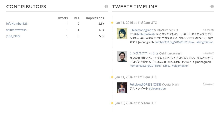 Tweetreach hash4