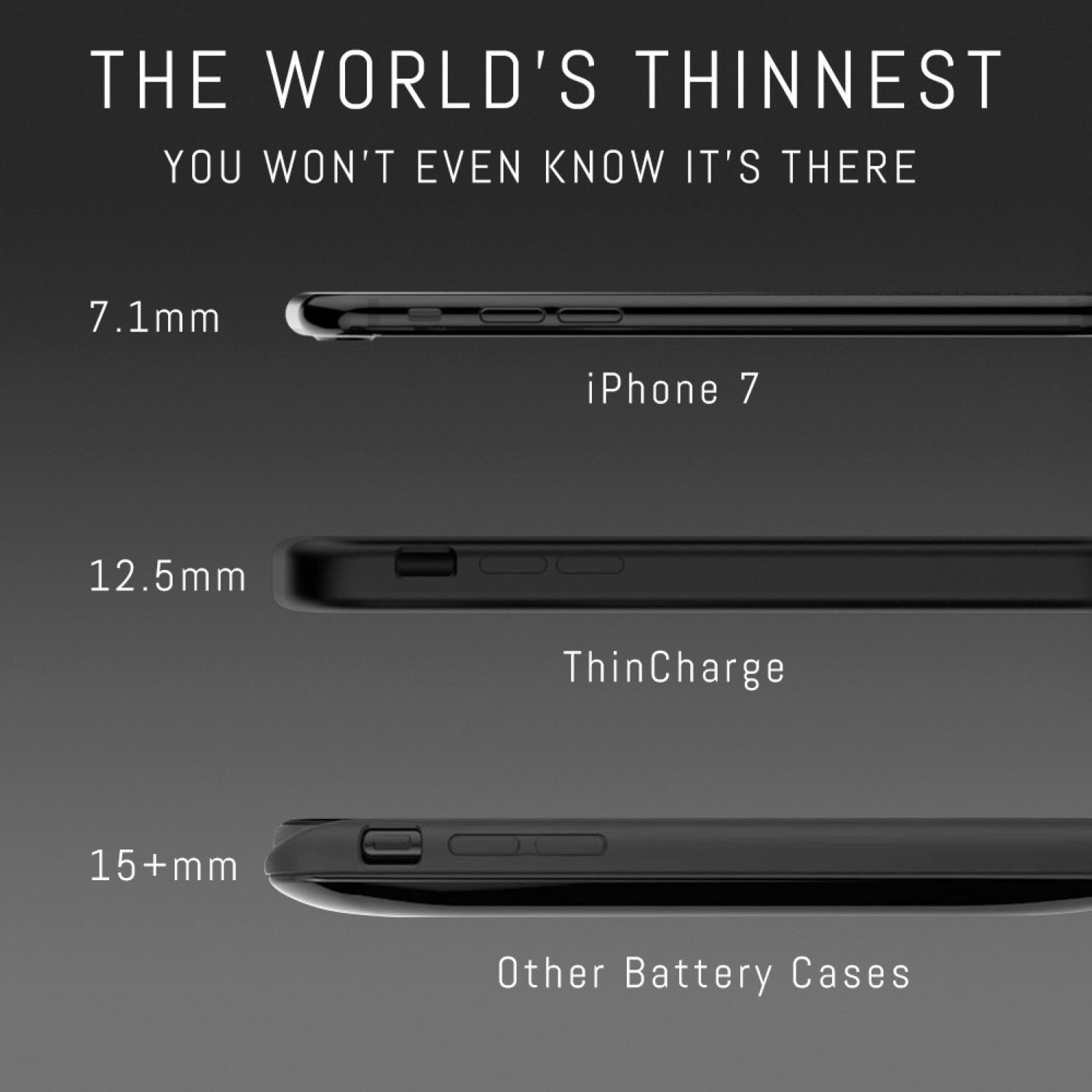 Thin charge 3