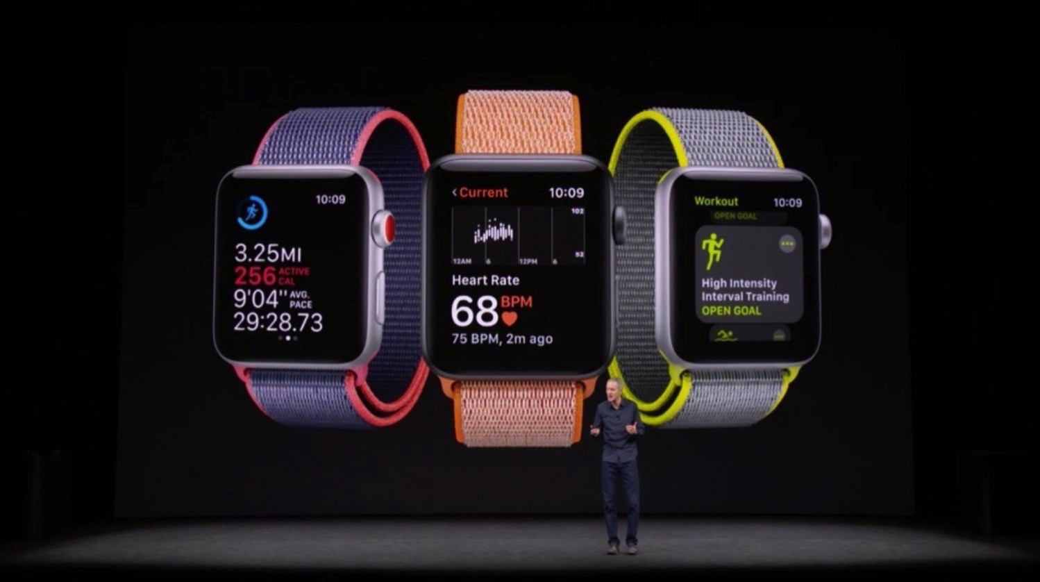 Apple watch series3 17