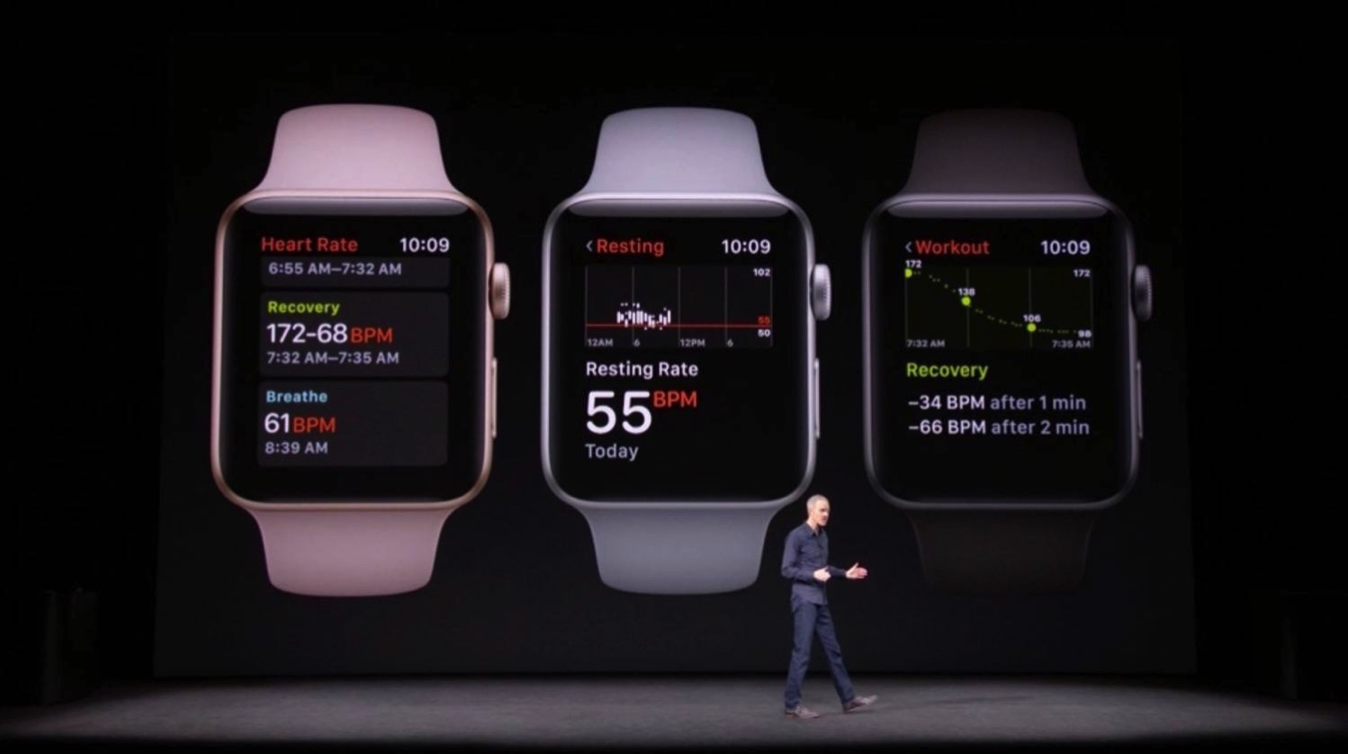 Apple watch series3 8